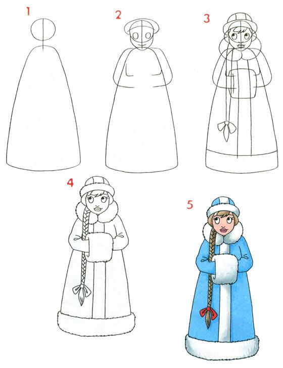 Нарисованные рисунки снегурочки