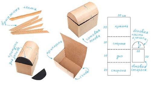 Сундучки из картона своими руками выкройки