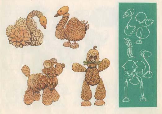 Еловая шишка по своей форме очень напоминает тело человека или любого животного, птицы.  Добавить руки, ноги, лапы...