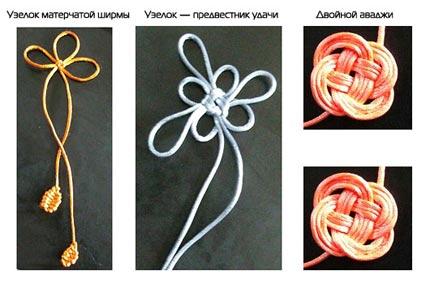 Ханамусуби японское плетение схемы